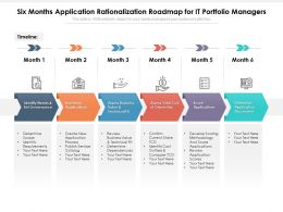 Six Months Application Rationalization Roadmap For IT Portfolio Managers
