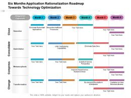 Six Months Application Rationalization Roadmap Towards Technology Optimization