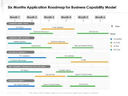 Six Months Application Roadmap For Business Capability Model