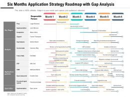 Six Months Application Strategy Roadmap With Gap Analysis