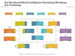 Six Months Artificial Intelligence Operational Roadmap For Cardiology