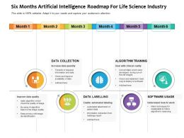 Six Months Artificial Intelligence Roadmap For Life Science Industry