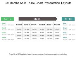 Six Months As Is To Be Chart Presentation Layouts