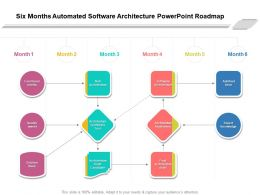 Six Months Automated Software Architecture Powerpoint Roadmap