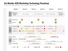 Six Months B2B Marketing Technology Roadmap