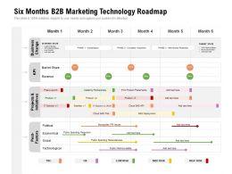 Six Months B2B Marketing Technology Roadmap