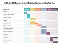 Six Months B2B Strategic Content Marketing Roadmap With Key Activities