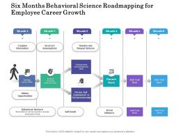 Six Months Behavioral Science Roadmapping For Employee Career Growth