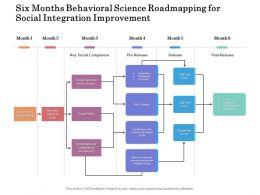 Six Months Behavioral Science Roadmapping For Social Integration Improvement
