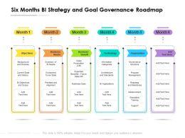 Six Months BI Strategy And Goal Governance Roadmap