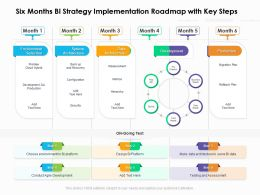 Six Months BI Strategy Implementation Roadmap With Key Steps