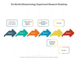 Six Months Biotechnology Department Research Roadmap