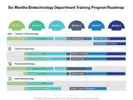 Six Months Biotechnology Department Training Program Roadmap