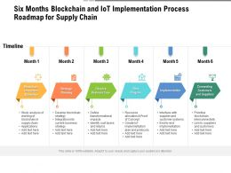Six Months Blockchain And IoT Implementation Process Roadmap For Supply Chain