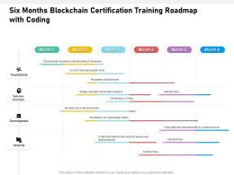 Six Months Blockchain Certification Training Roadmap With Coding