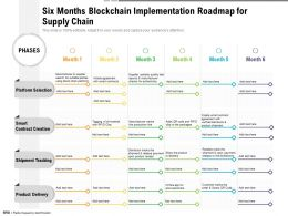 Six Months Blockchain Implementation Roadmap For Supply Chain