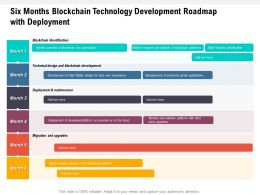 Six Months Blockchain Technology Development Roadmap With Deployment