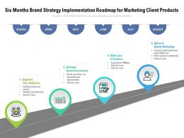 Six Months Brand Strategy Implementation Roadmap For Marketing Client Products