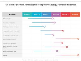 Six Months Business Administration Competitive Strategy Formation Roadmap