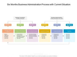 Six Months Business Administration Process With Current Situation