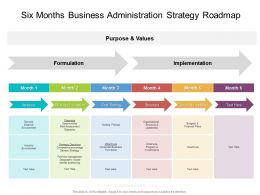 Six Months Business Administration Strategy Roadmap