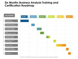 Six Months Business Analysis Training And Certification Roadmap