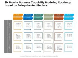 Six Months Business Capability Modeling Roadmap Based On Enterprise Architecture