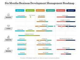Six Months Business Development Management Roadmap