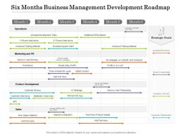 Six Months Business Management Development Roadmap