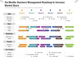 Six Months Business Management Roadmap To Increase Market Share