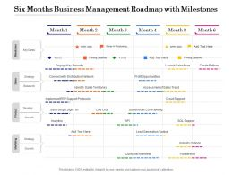 Six Months Business Management Roadmap With Milestones