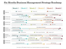 Six Months Business Management Strategy Roadmap