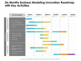 Six Months Business Modeling Innovation Roadmap With Key Activities