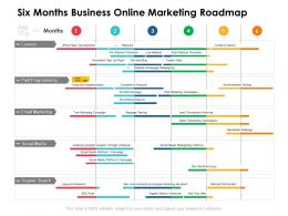 Six Months Business Online Marketing Roadmap