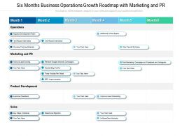 Six Months Business Operations Growth Roadmap With Marketing And PR