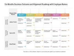 Six Months Business Outcome And Alignment Roadmap With Employee Names