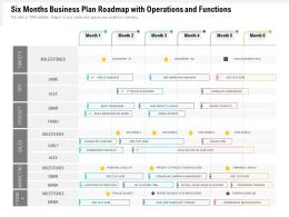 Six Months Business Plan Roadmap With Operations And Functions