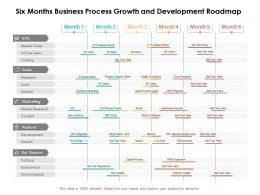 Six Months Business Process Growth And Development Roadmap
