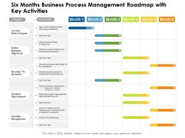 Six Months Business Process Management Roadmap With Key Activities