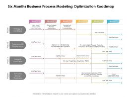 Six Months Business Process Modeling Optimization Roadmap