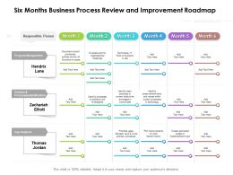 Six Months Business Process Review And Improvement Roadmap