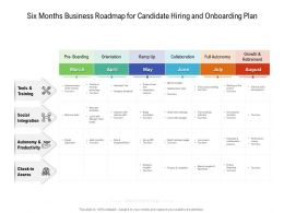 Six Months Business Roadmap For Candidate Hiring And Onboarding Plan