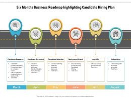 Six Months Business Roadmap Highlighting Candidate Hiring Plan
