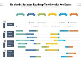 Six Months Business Roadmap Timeline With Key Events