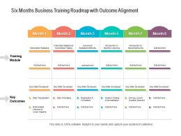 Six Months Business Training Roadmap With Outcome Alignment