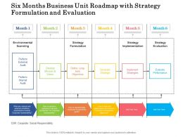 Six Months Business Unit Roadmap With Strategy Formulation And Evaluation