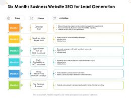 Six Months Business Website SEO For Lead Generation