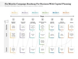 Six Months Campaign Roadmap For Business With Capital Planning