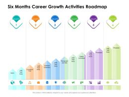 Six Months Career Growth Activities Roadmap