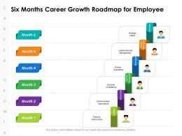 Six Months Career Growth Roadmap For Employee